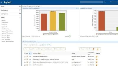 Agiloft IT Management Software Solutions
