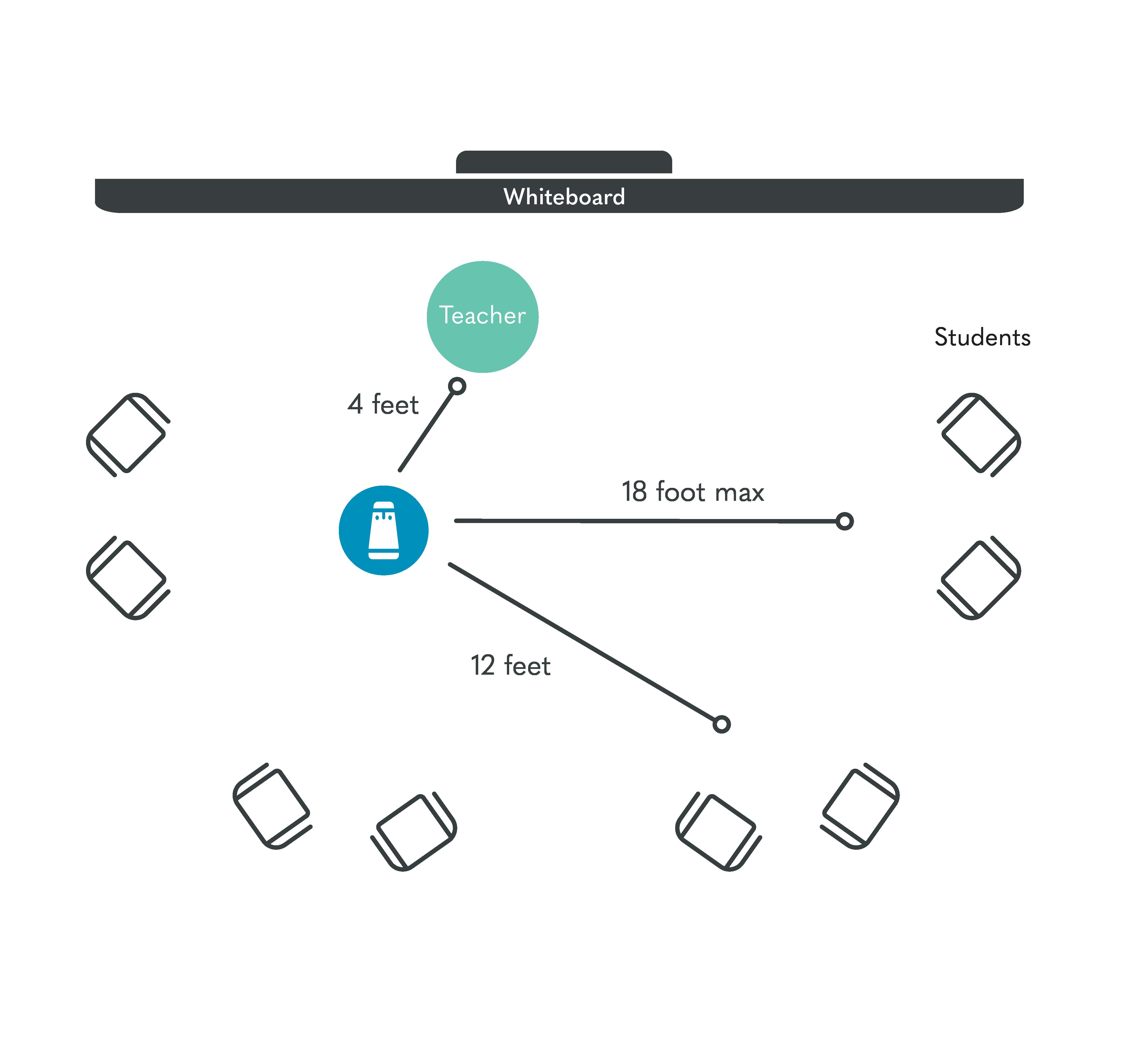 EDU Cluster Diagram