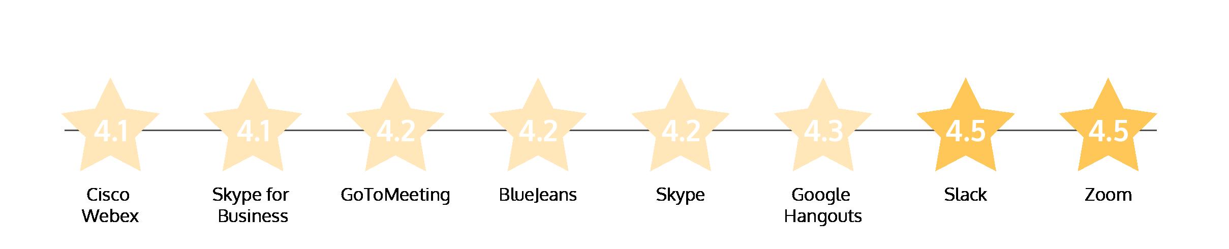 sovc-g2-rating.png