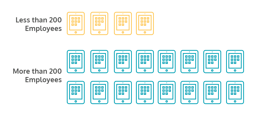 sovc-tablets