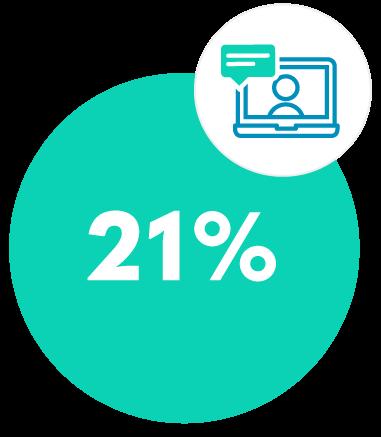 percent-21