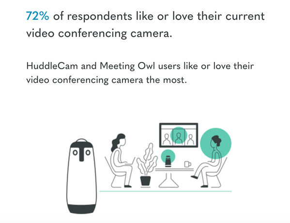 state of video conferencing meeting owl